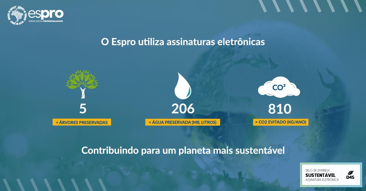 Espro contribui com o meio ambiente ao praticar contratação remota de aprendiz